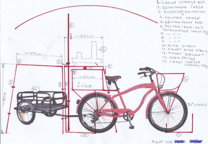 The blue prints of The Pizza Bike v.1.0