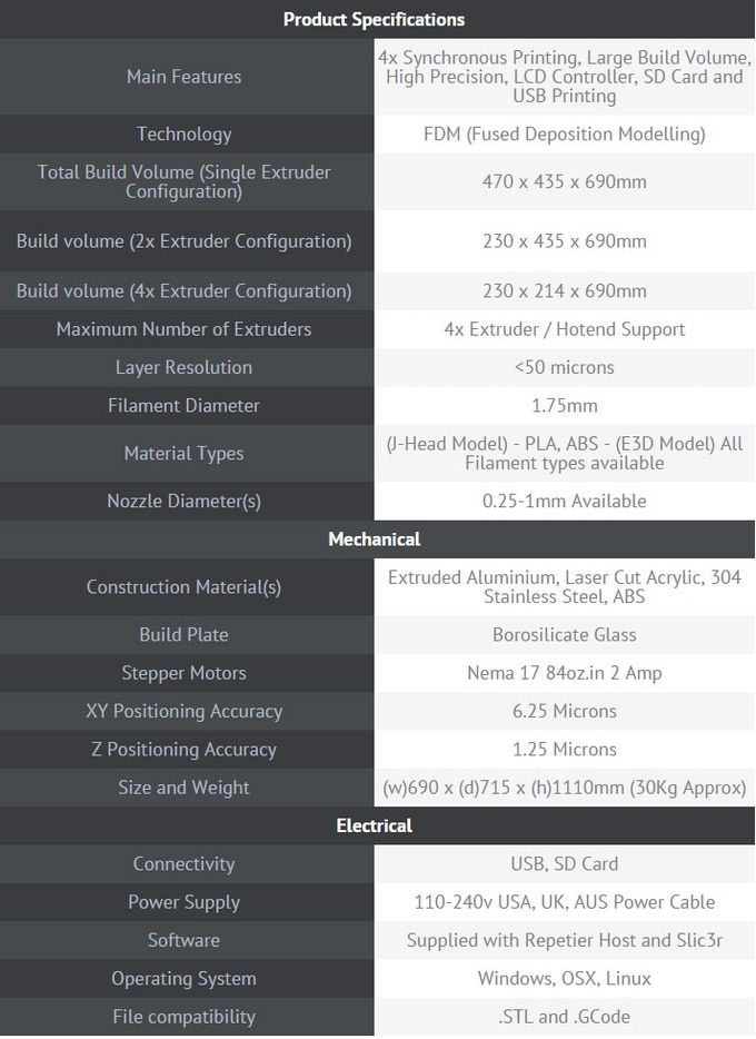 Product Specifications, The Beast Large Format 3D Printer
