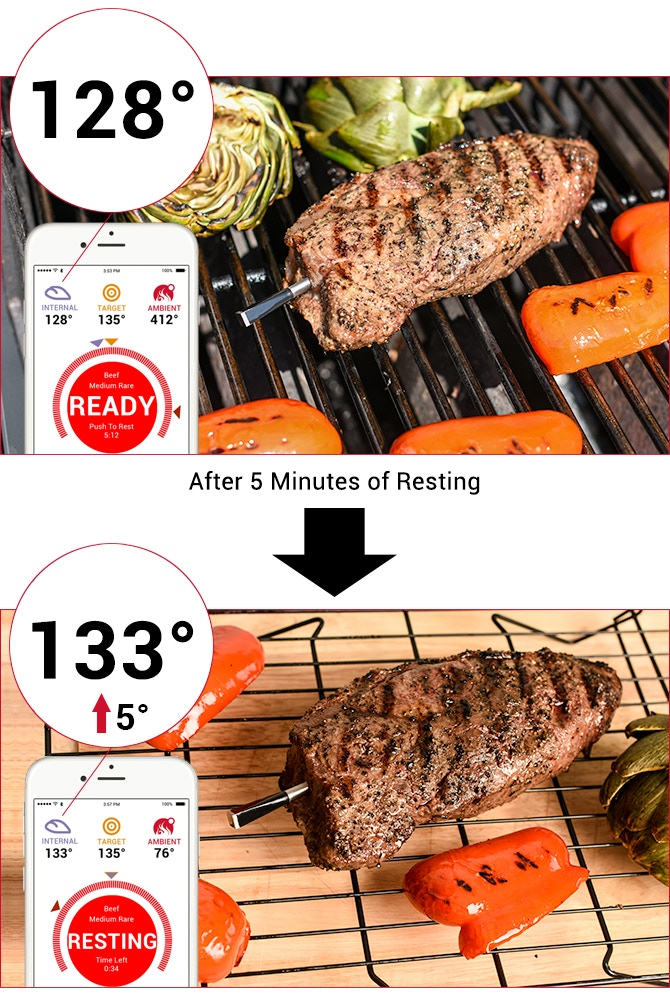 """The rise in meat temperature by several degrees, as it """"rests"""" after you take it out of the oven is enough to overcook your food."""