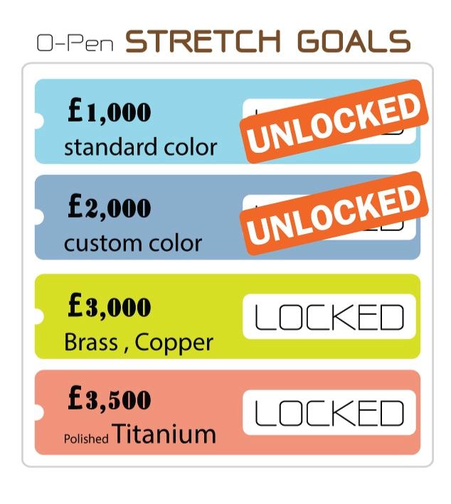 o-pen stretch goal