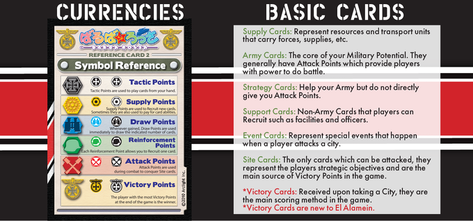 Currencies and Basic Cards are the same in Barbarossa and El Alamein, with the exception of the Victory Cards.