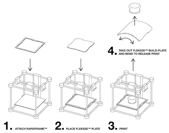 FLEKS3D makes your 3D printer BETTER by Viktor Jondal