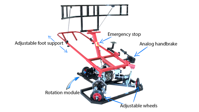 the naked rig where you can see the different features of the motion platform.