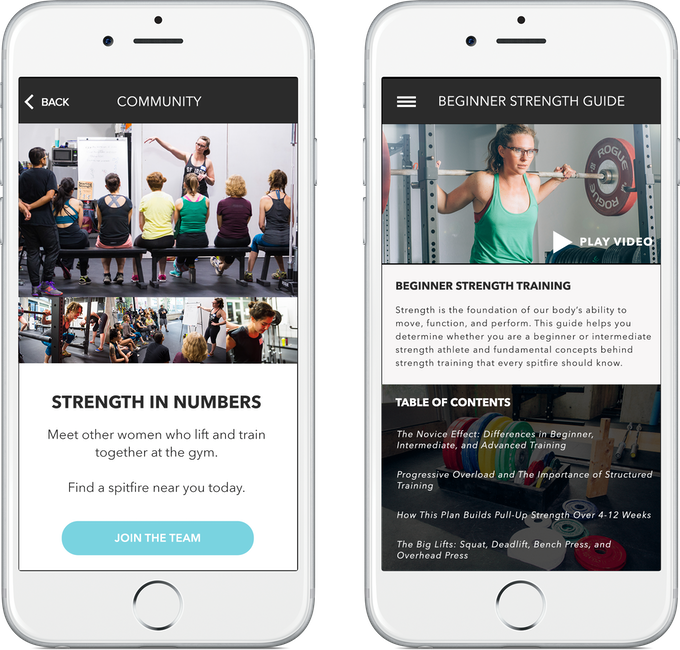 Spitfire Athlete Pro: Strength Training App For Women By