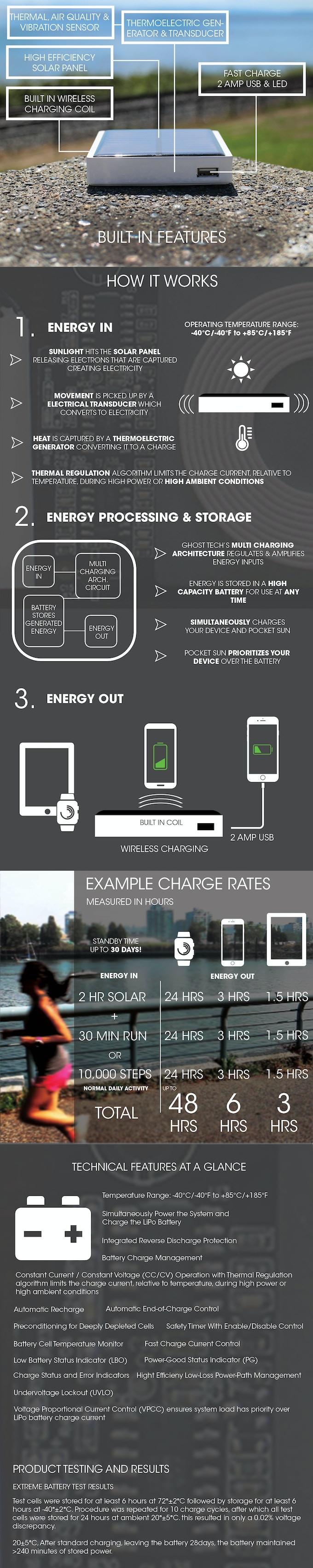 Pocket Sun Product Specs
