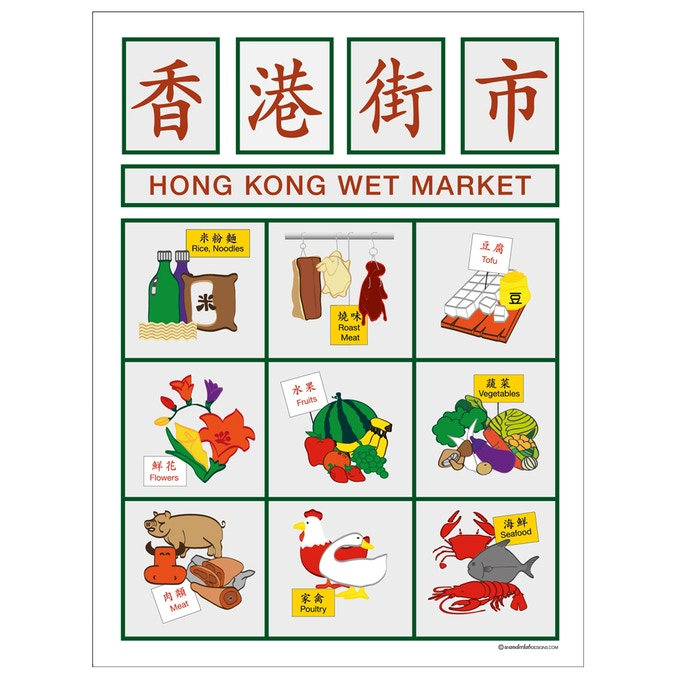 Hong Kong Wet Market Icons: 30 cm x 40 cm (11.81 in x 15.75 in)