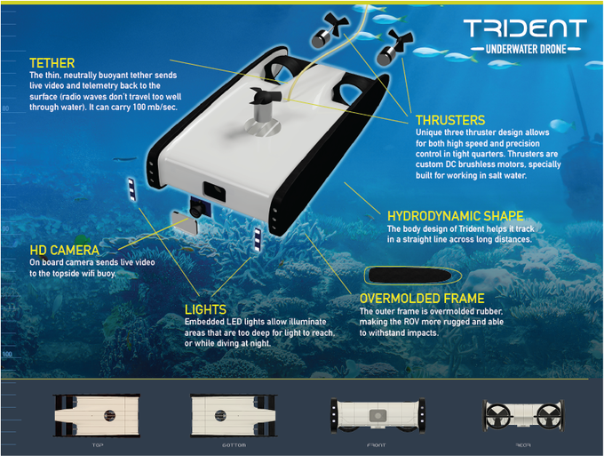 OpenROV Trident - An Underwater Drone for Everyone by