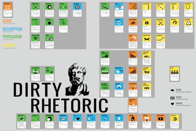 Dirty Rhetoric Infographic