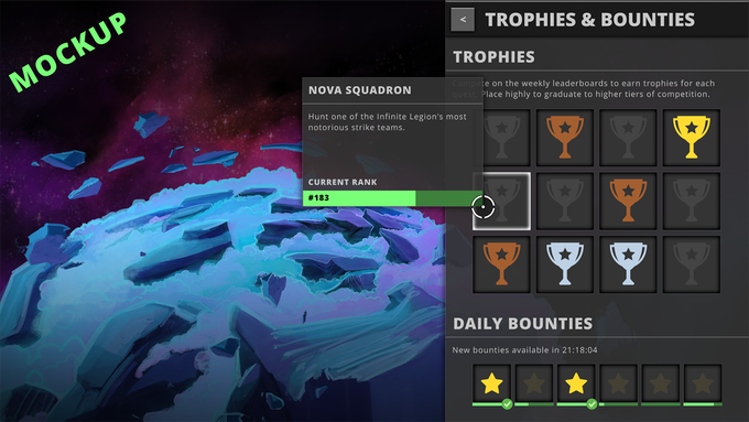 Each trophy icon represents one quest's leaderboard. You'll be able to click them to access each full leaderboard listing.