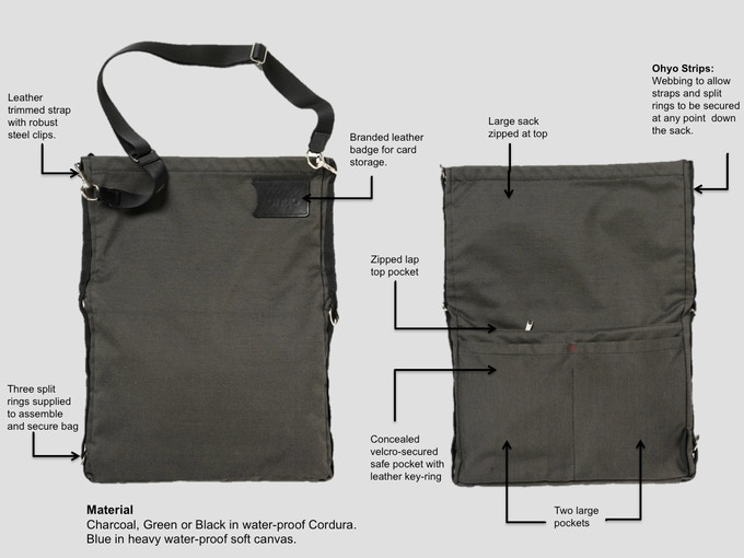 Ohyo Bag Technical Specification
