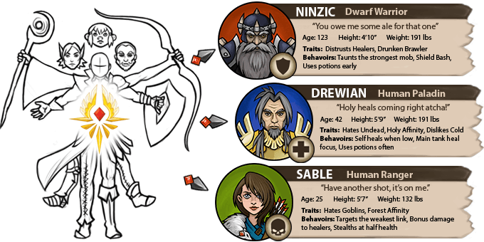 Example NPCs for Order of Illumination. Your character will have a full character page to include you as their citizen sponsor, background story, traits, behaviors, weapons, items, and full stats.