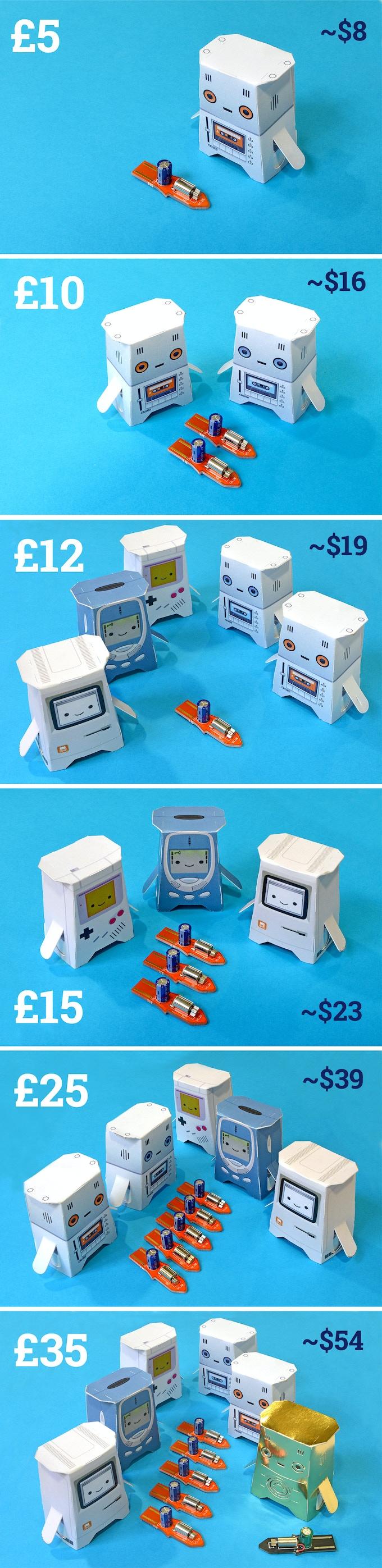 Crafty Robot Rewards