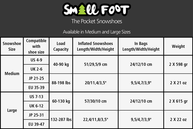 Small Foot Snowshoes Technical Details