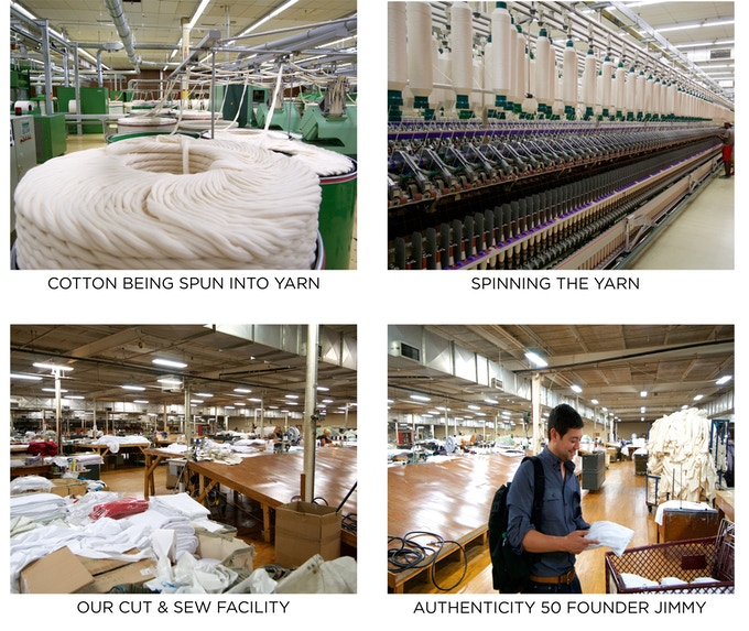 Authenticity 50: Premium American Bedding, Wholesale Prices! by Jim