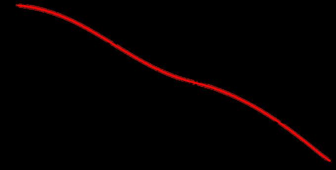 RIAA Equalization Curve