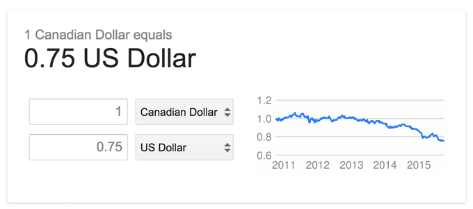 Google currency convertor screen grab - Sep 2015