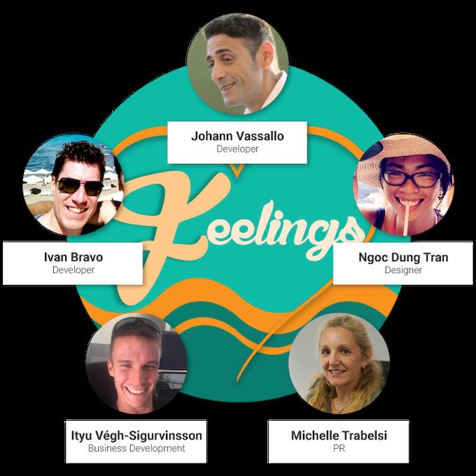 The team behind Feelings