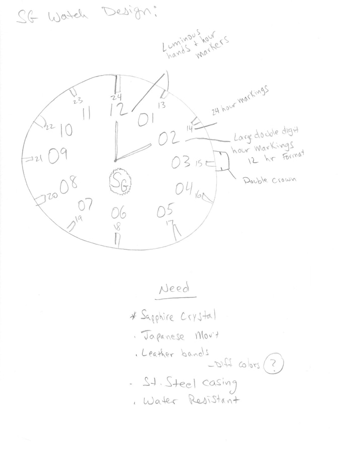 Original Watch Drawing