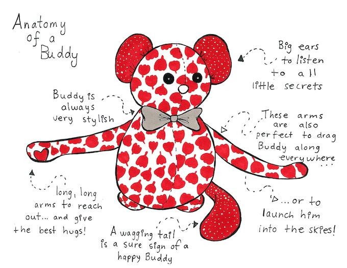 'Anatomy Of A Buddy' ©LittleStarchild
