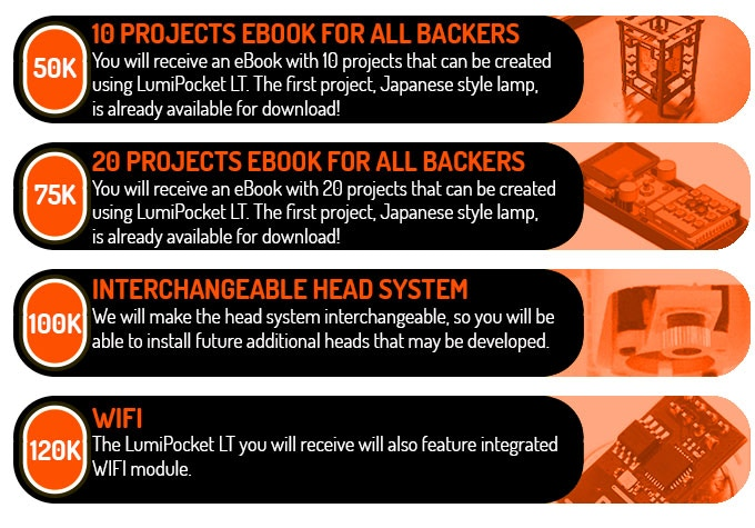 LumiPocket LT: More than a 3D Printer, a Personal Fabricator by Lumi