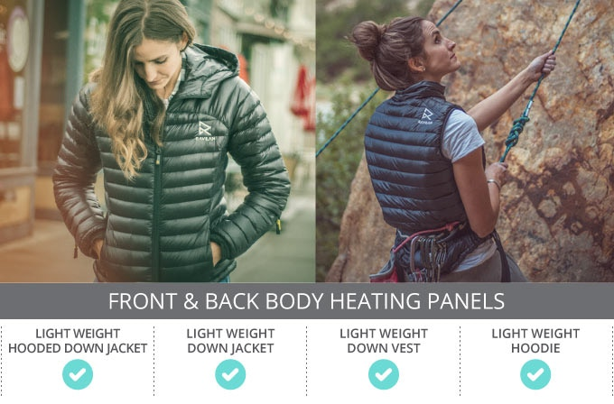 Front and Back Heated Panels