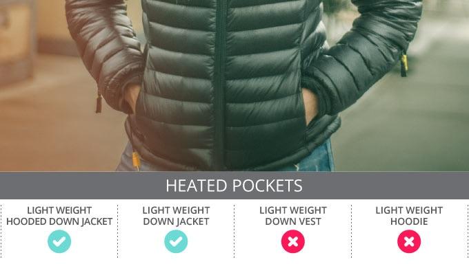 Heated Pockets