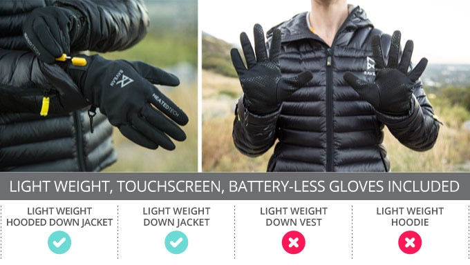 Ravean Battery-less Heated Gloves