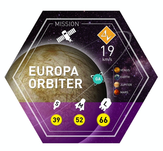 New graphics for the Europa Orbiter mission!