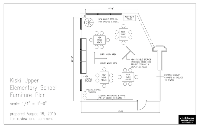 Plans for our new makerspace