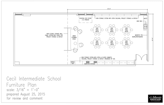 Plans for our future makerspace