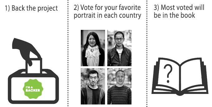 All backers can vote for their favorite portrait in each country. The most voted for each country will be featured in the book.