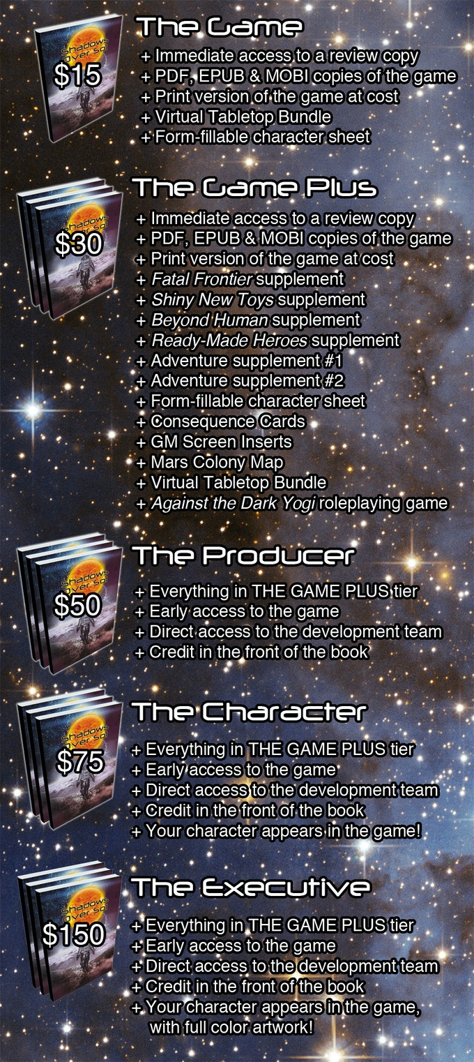 Gameplay color access code - The Following Add Ons Are Available For Any Backer Of The Project Just Add The Appropriate Amount To Your Pledge A Copy Of Each Add On Listed Below Is