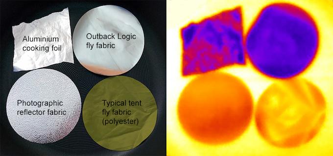 Fabric comparison using thermal camera