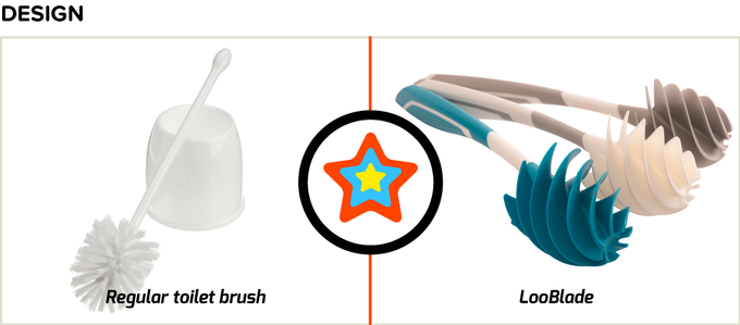 Looblade A Revolution In Toilet Cleaning Ecotechnology
