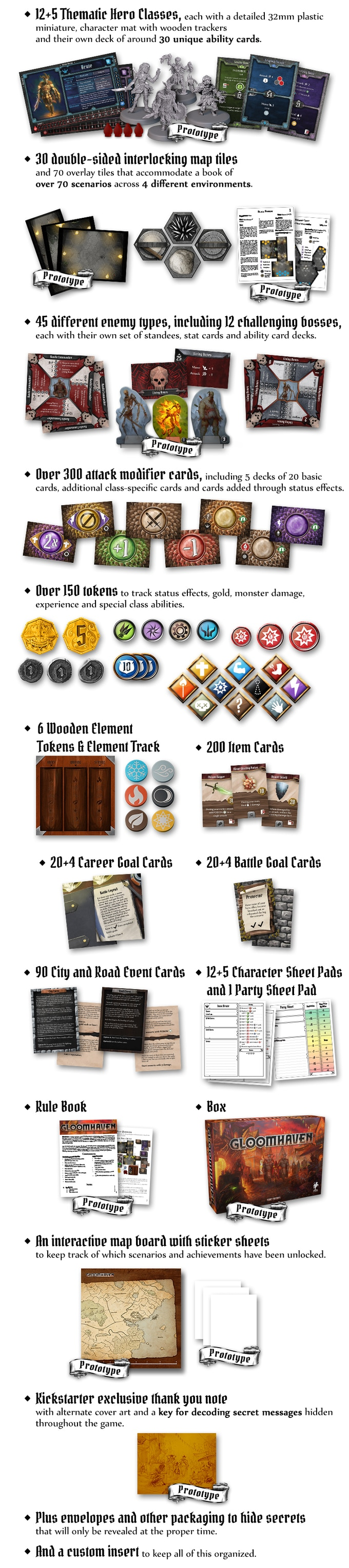Gloomhaven by Isaac Childres — Kickstarter