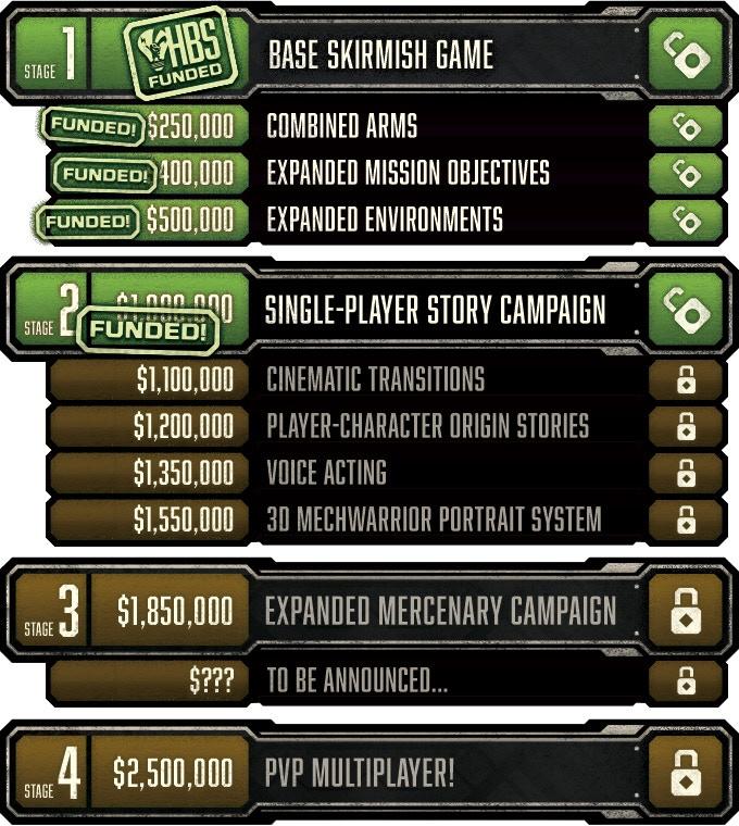 Updates for Heavy Gear, Infinity, BATTLETECH    | Heavy Gear