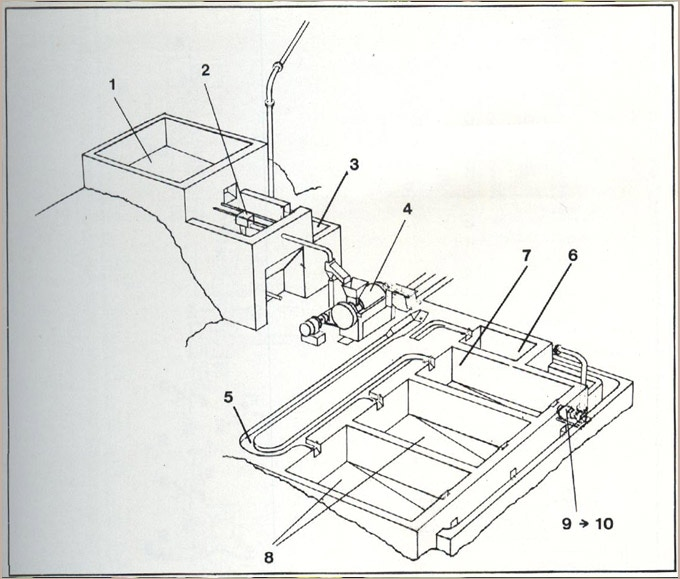 Our wet mill will be an adaptation of this basic schematic.