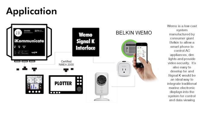 iKommunicate Gateway, enabling the Internet of Things