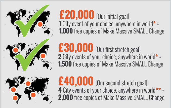 *   Each equivalent to our top reward. ** Each equivalent to our top reward with matched funding from our partners.  Note:  Additional funds raised will also go to developing the Massive SMALL online platform to spread the word