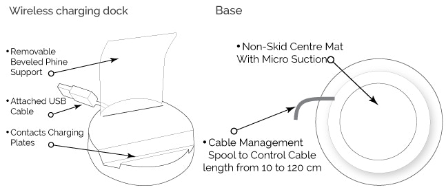 Control Cable length from 10 CM to 1.2 Metres