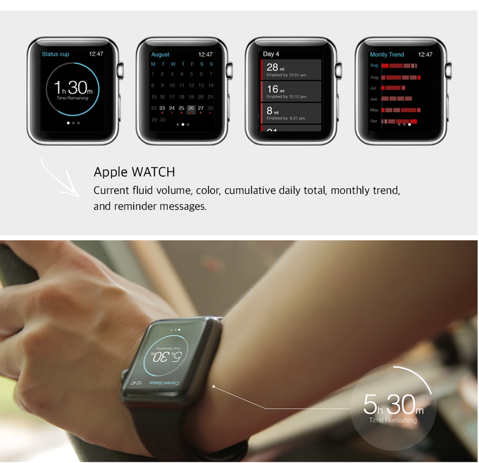 LOONCUP Apple Watch App – total control.