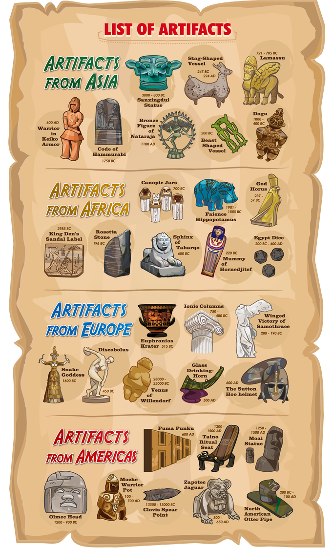 Adventurer S Kit A True Adventure Game For Kids By