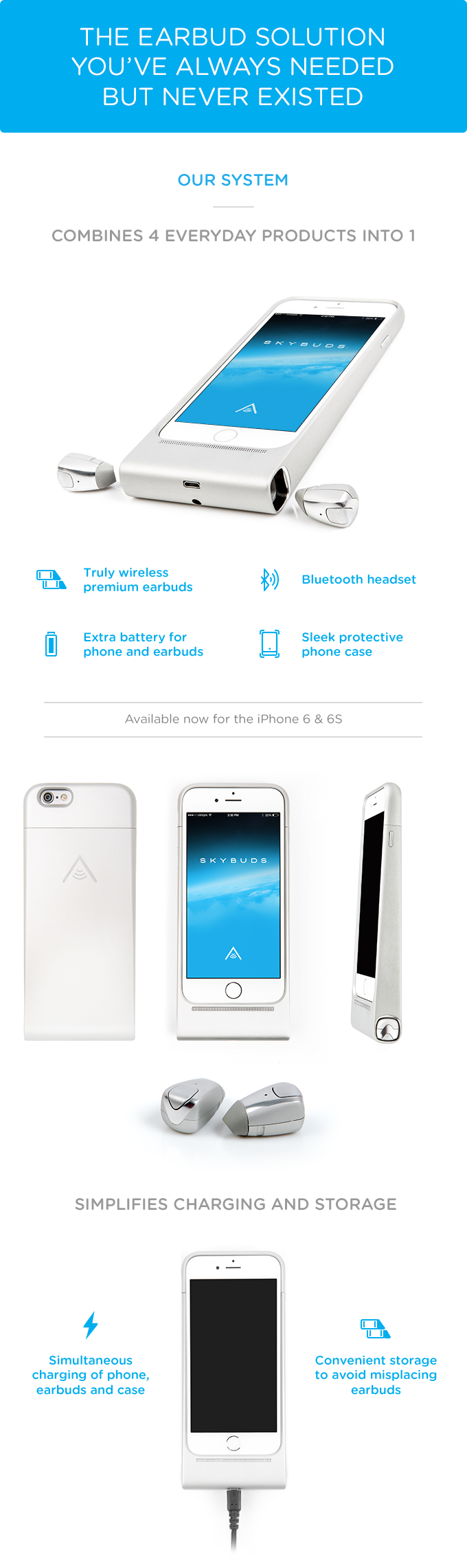 Skybuds - truly wireless earbuds and smartphone case by