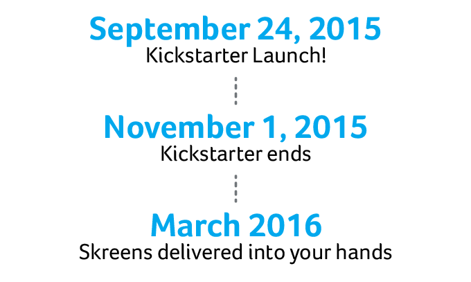 Skreens: Everything you want on one display  by Skreens — Kickstarter