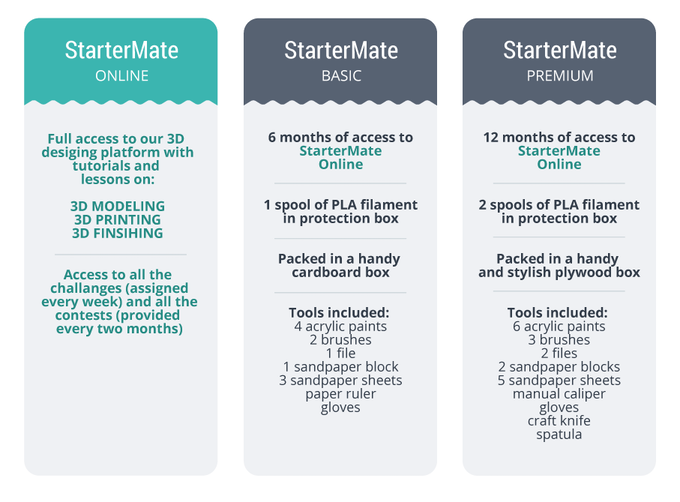 StarterMate Packages
