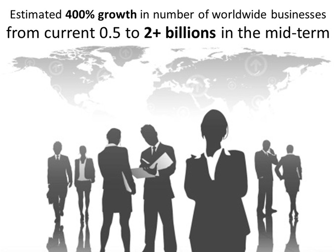 An exponential enterprise landscape