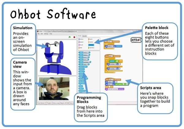 a0efe359942411d9a5c3470c99f9dc84 original - Ohbot2, una cabeza de robot programable compatible con Arduino