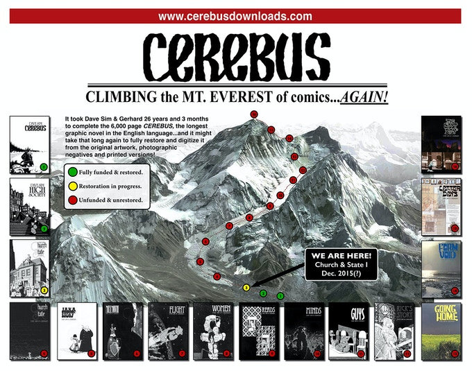 65 MB CEREBUS DIGITAL MACRO PRINT #1 - $5 pledge. Scroll down for ordering information.