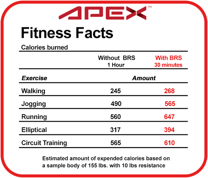 Apex Bionic Resistance Shorts  Enhance Workouts by 100%+ by