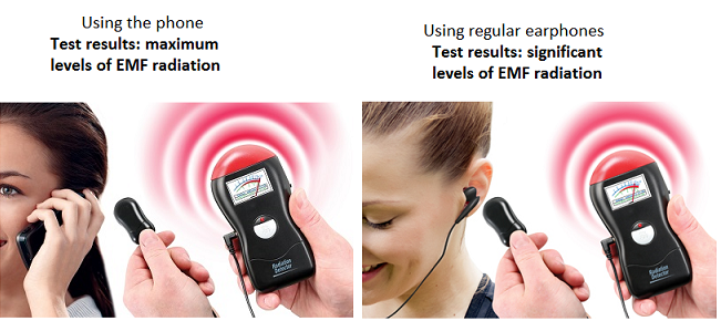 Cell phones and earbuds produce EMF radiation